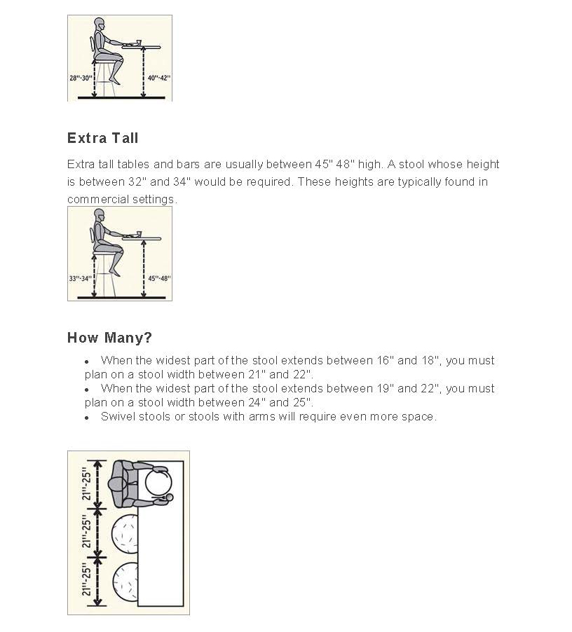 How_to_Measure_for_Barstools_Page_2